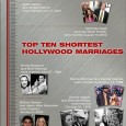 Shortest Hollywood Marriages infographic