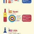 The World of Wine