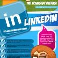 Social_Networks_IGL
