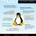 The History of Linux
