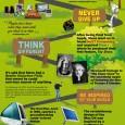 Lessons of Steve Jobs