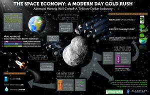 The Space Economy