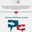 business-bankruptcy-infographic