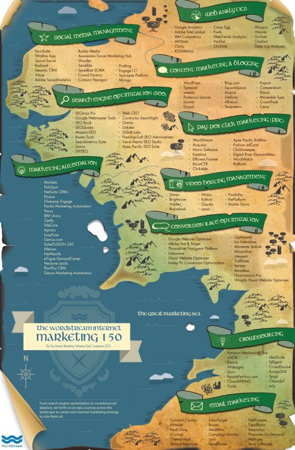 wordstream-internet-marketing-150-2012-1