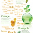 a-z-of-raw-ingredients-for-juicing-infographic
