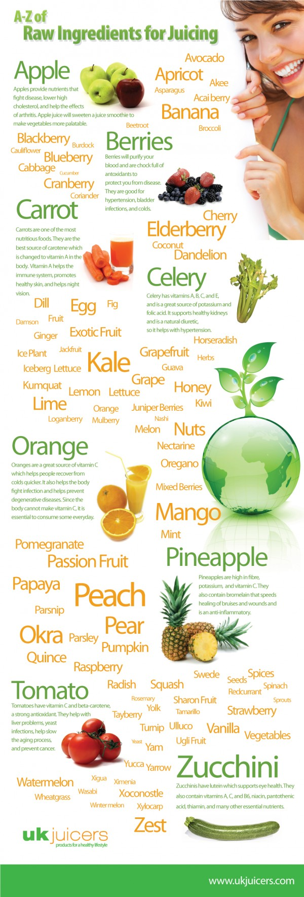 A-Z of raw ingredients for juicing infographic