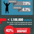 cost-of-not-finishing-your-college-degree1