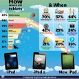 iPad comparison infographic