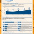 Infographic: Franchise Economic Trends for 2013