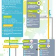 infographic-build-your-website