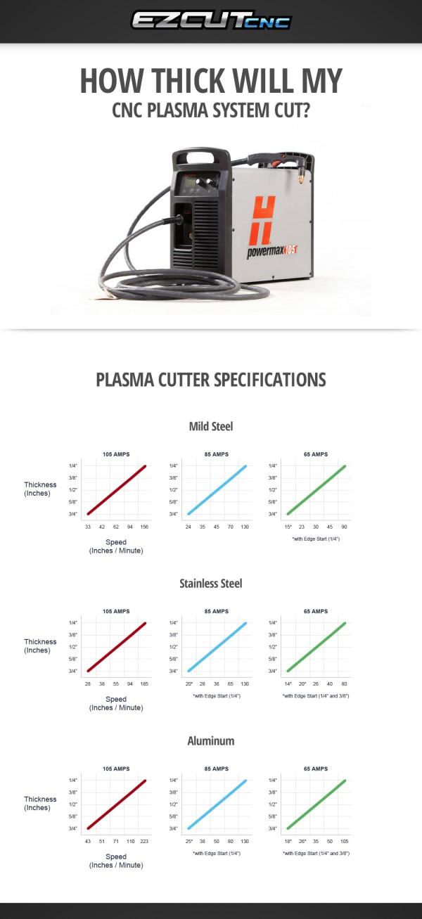 powermax-infographic