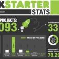 Kickstarter Stats: What Do They Mean?