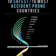 Which Countries Are You Safest on the Road?